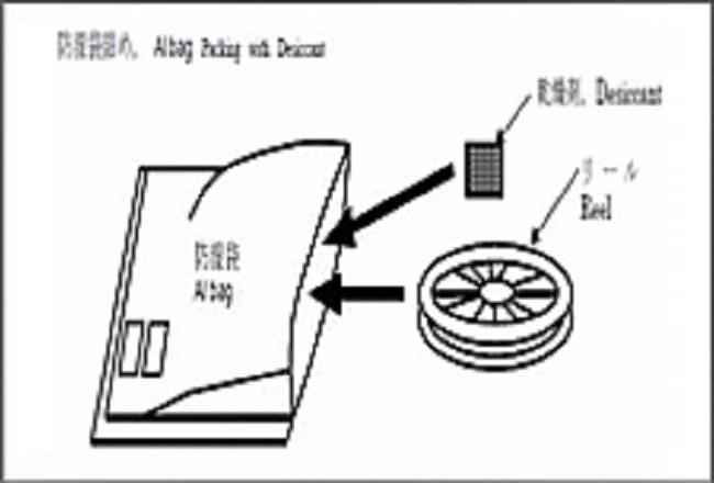 防湿包装(半導体パッケージ品)